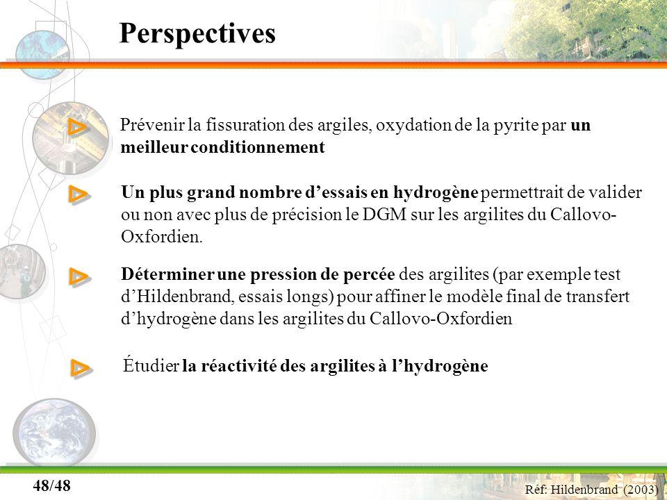 Perspectives Δ. Prévenir la fissuration des argiles, oxydation de la pyrite par un meilleur conditionnement.