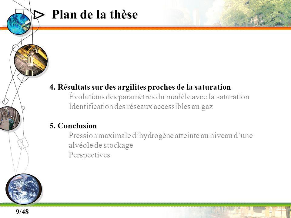 Plan de la thèse 4. Résultats sur des argilites proches de la saturation. Évolutions des paramètres du modèle avec la saturation.