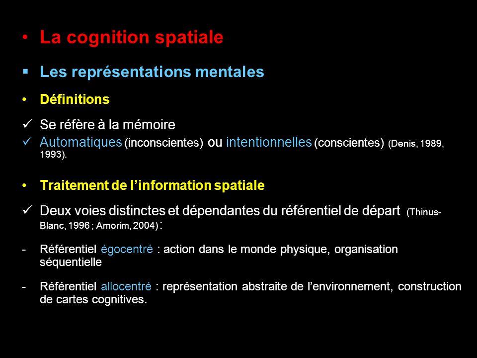 La cognition spatiale Les représentations mentales Définitions