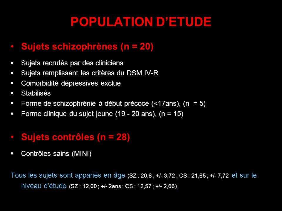 POPULATION D'ETUDE Sujets schizophrènes (n = 20)