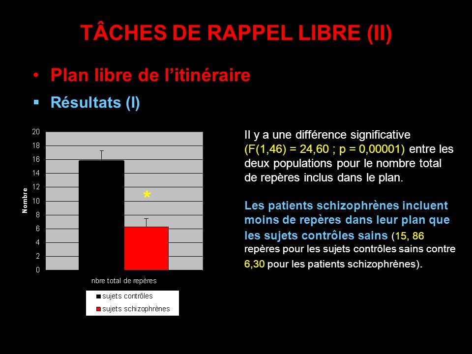TÂCHES DE RAPPEL LIBRE (II)