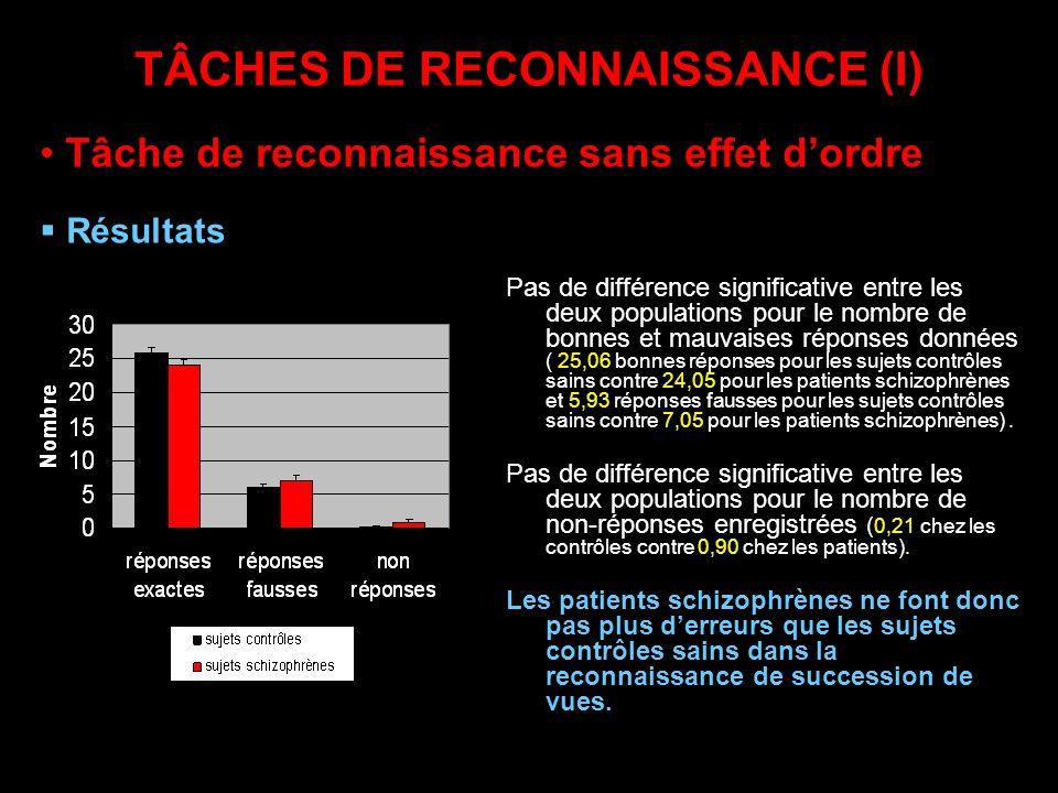 TÂCHES DE RECONNAISSANCE (I)