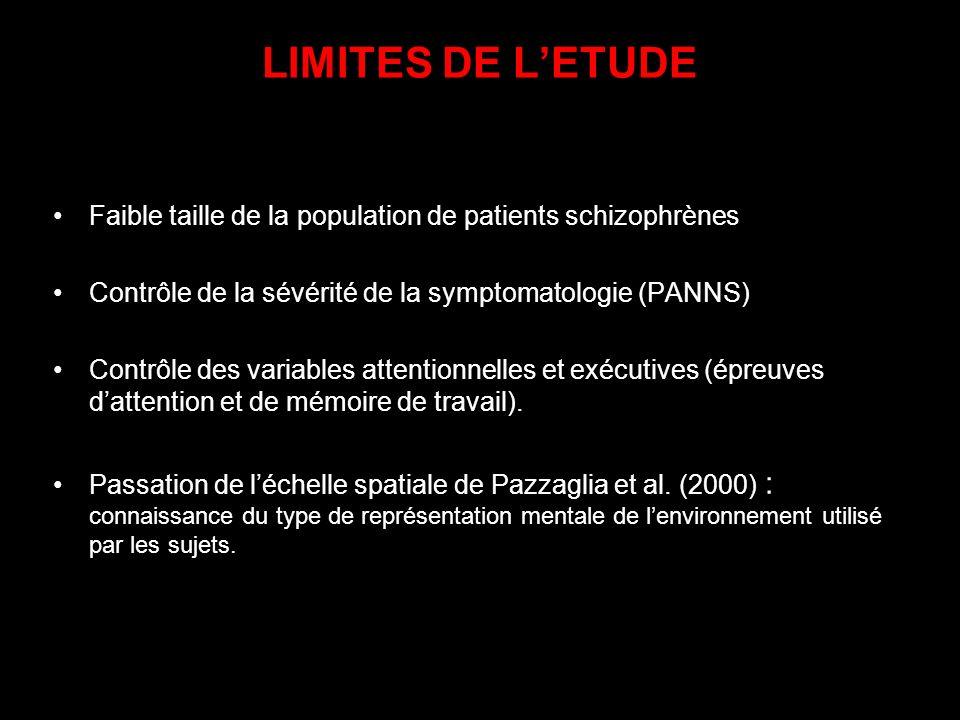 LIMITES DE L'ETUDE Faible taille de la population de patients schizophrènes. Contrôle de la sévérité de la symptomatologie (PANNS)