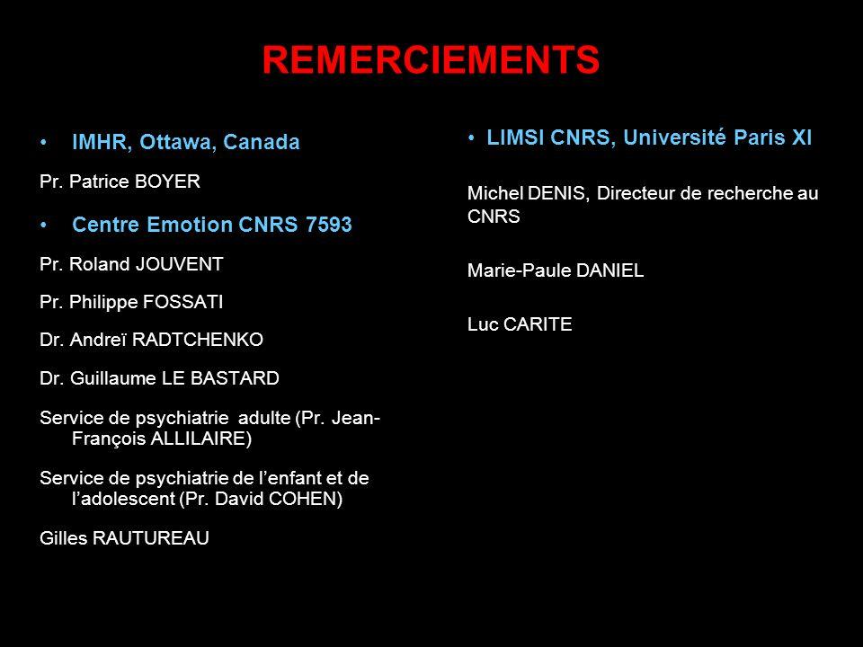 REMERCIEMENTS LIMSI CNRS, Université Paris XI IMHR, Ottawa, Canada