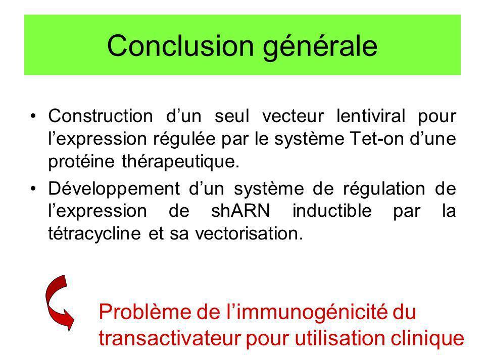 Conclusion générale Construction d'un seul vecteur lentiviral pour l'expression régulée par le système Tet-on d'une protéine thérapeutique.