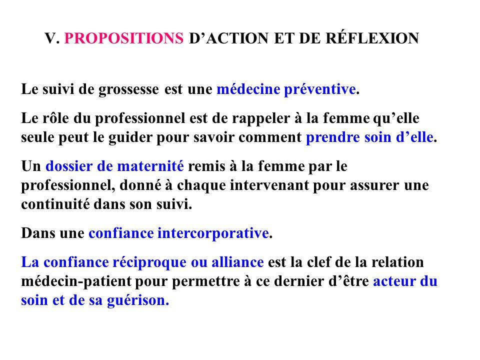V. PROPOSITIONS D'ACTION ET DE RÉFLEXION