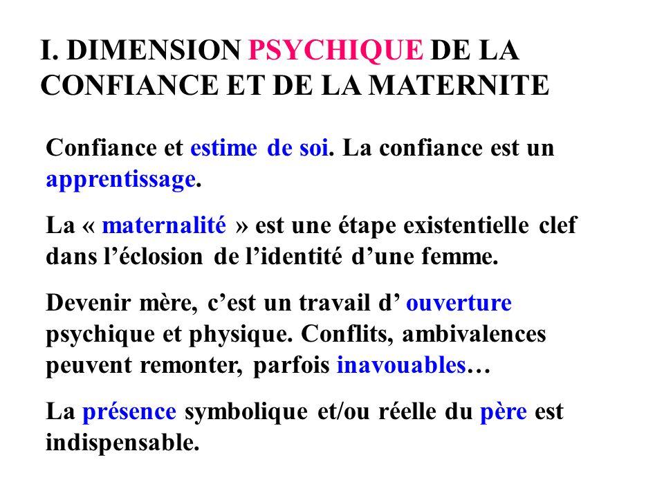 I. DIMENSION PSYCHIQUE DE LA CONFIANCE ET DE LA MATERNITE