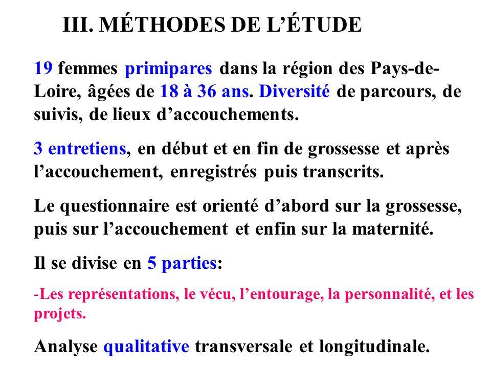 III. MÉTHODES DE L'ÉTUDE