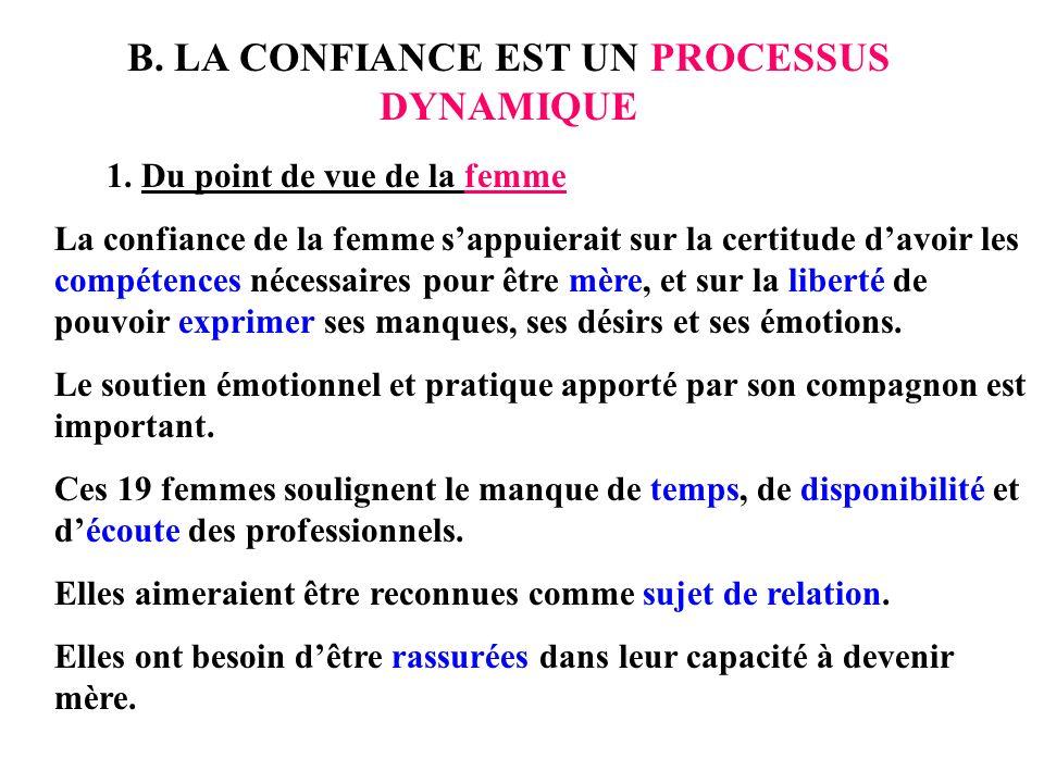 B. LA CONFIANCE EST UN PROCESSUS DYNAMIQUE