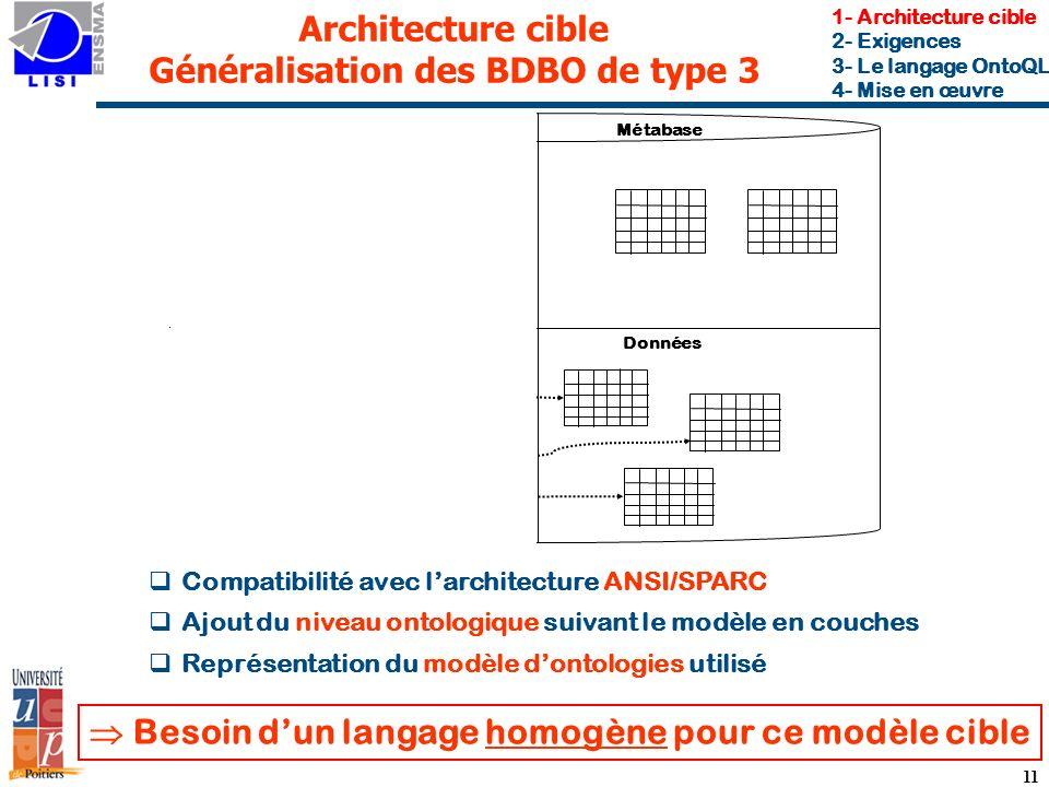 Architecture cible Généralisation des BDBO de type 3