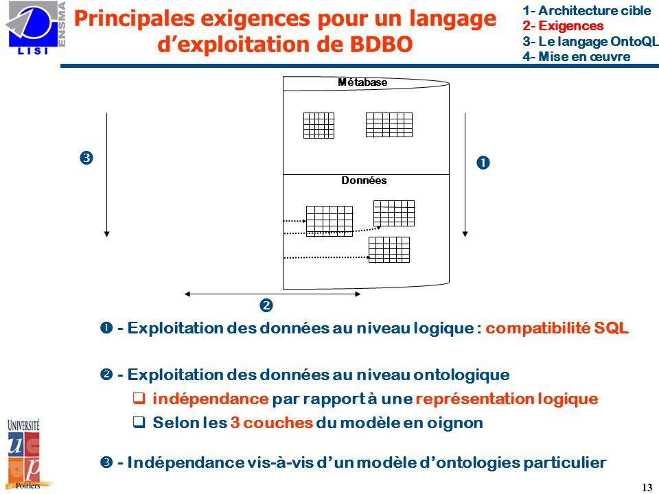 Principales exigences pour un langage d'exploitation de BDBO