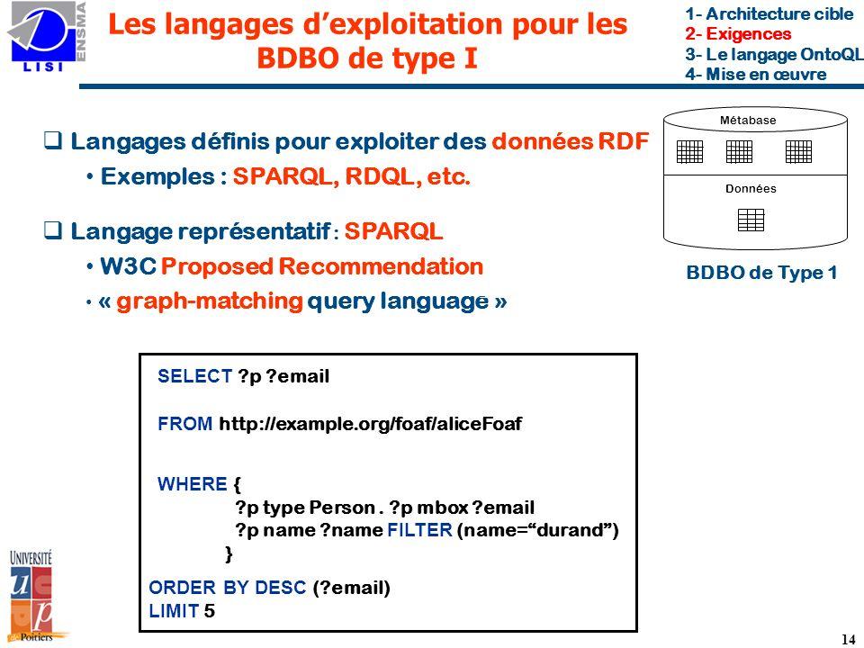 Les langages d'exploitation pour les BDBO de type I
