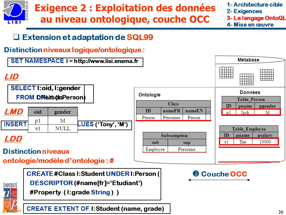 Exigence 2 : Exploitation des données au niveau ontologique, couche OCC