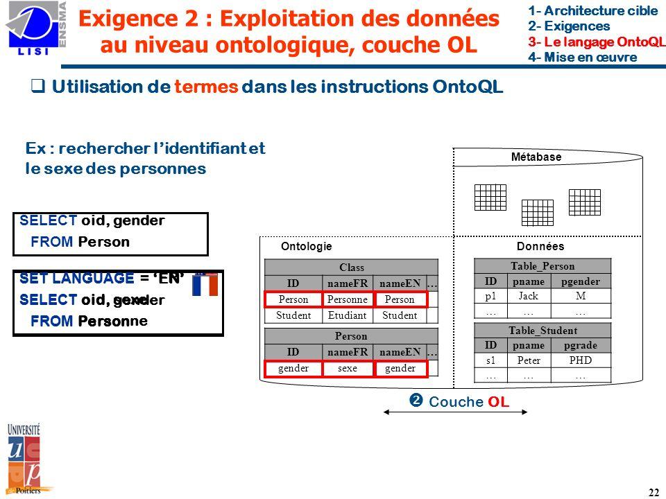 Exigence 2 : Exploitation des données au niveau ontologique, couche OL