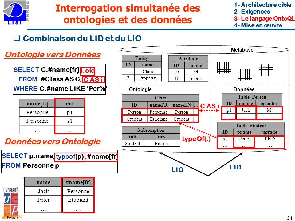 Interrogation simultanée des ontologies et des données