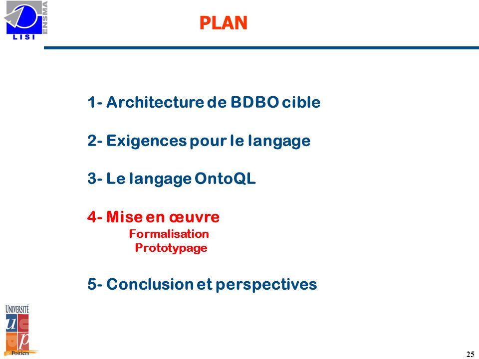 PLAN 1- Architecture de BDBO cible 2- Exigences pour le langage