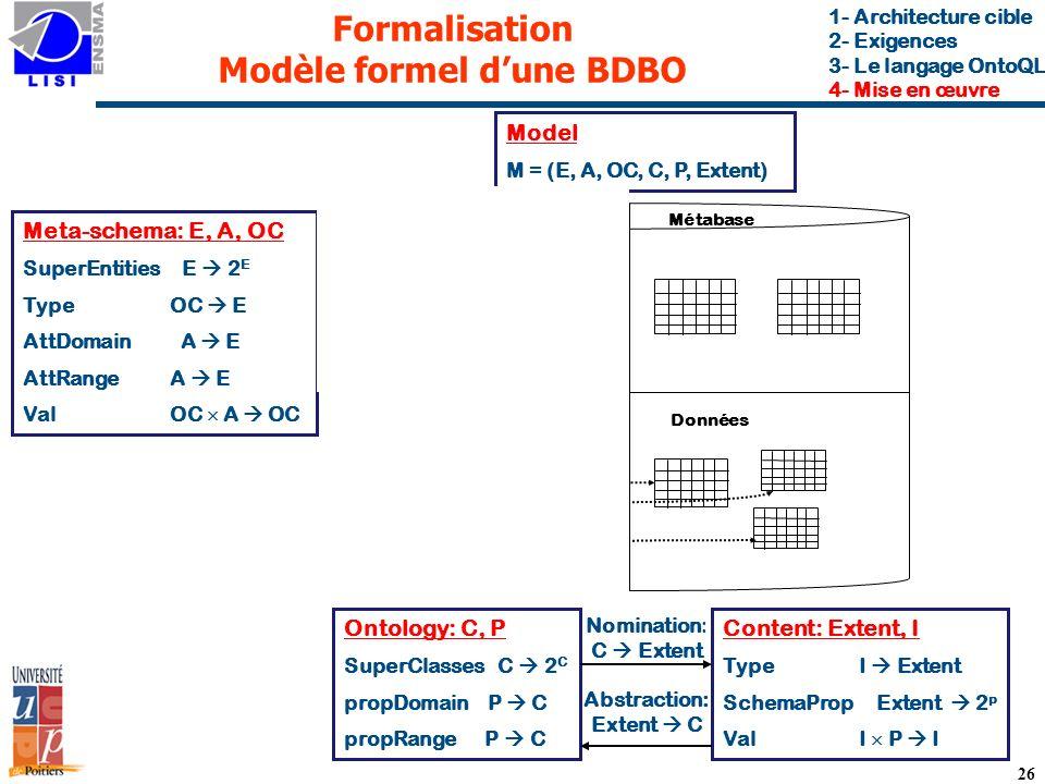 Formalisation Modèle formel d'une BDBO