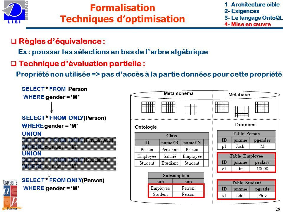 Formalisation Techniques d'optimisation