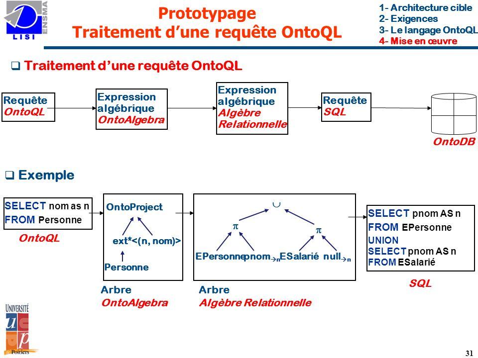 Prototypage Traitement d'une requête OntoQL