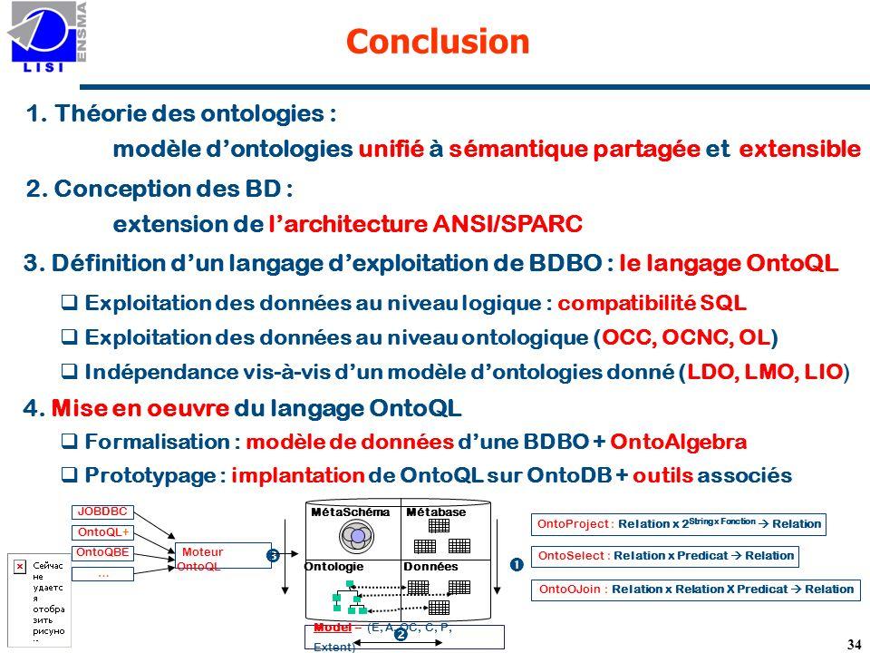Conclusion Théorie des ontologies :