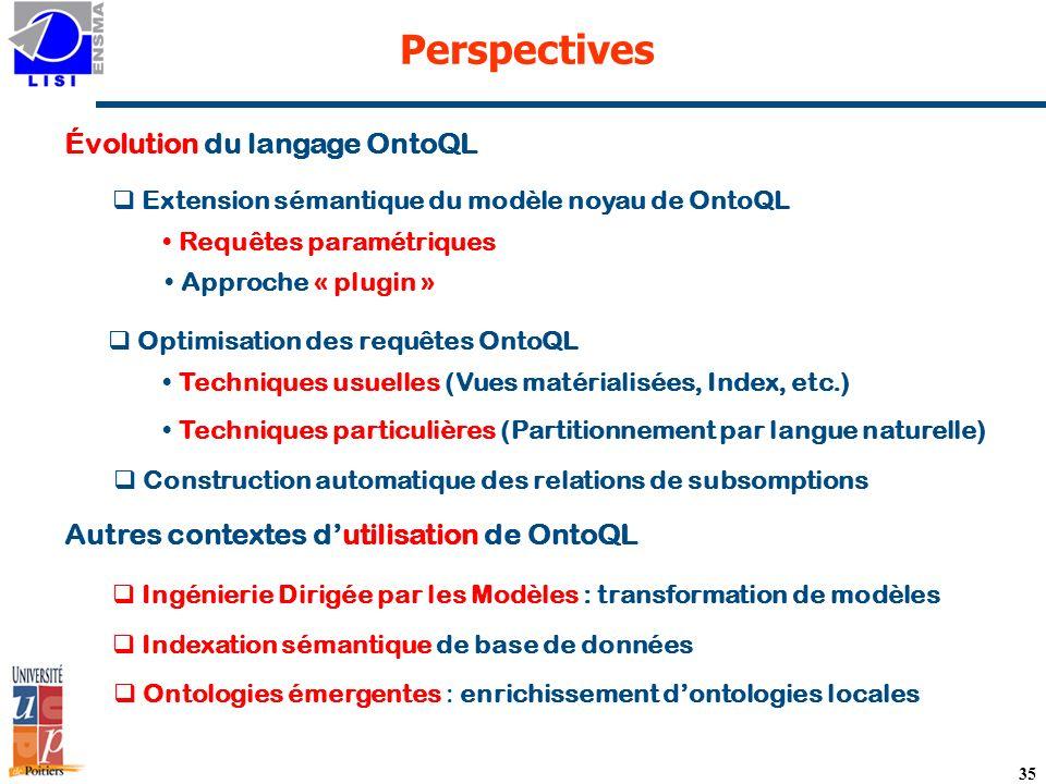Perspectives Évolution du langage OntoQL