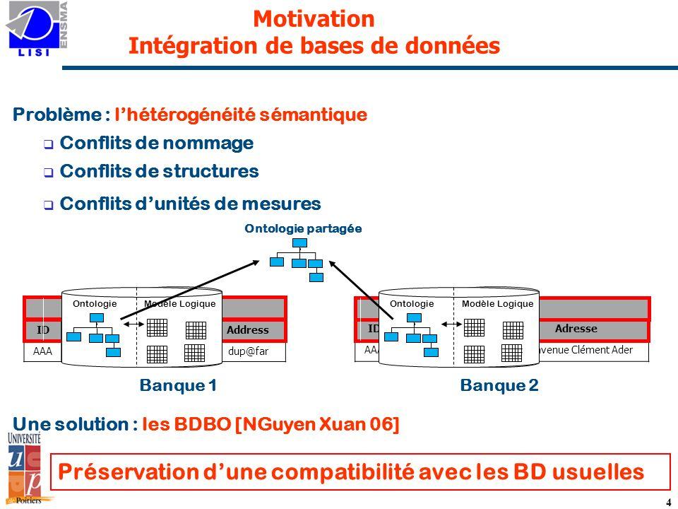 Motivation Intégration de bases de données