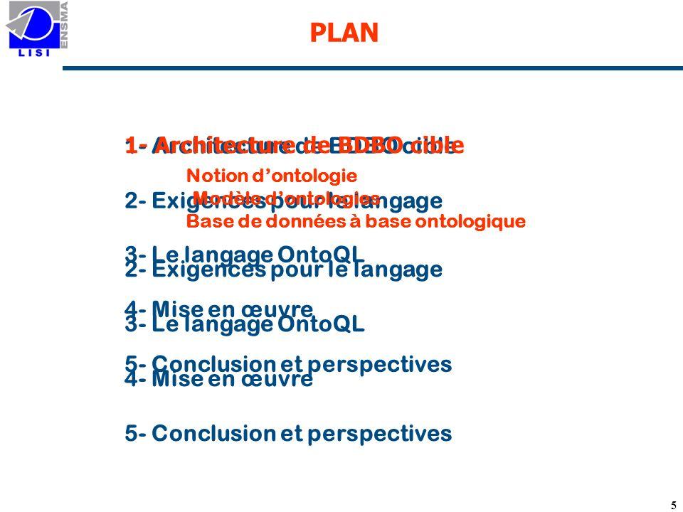 PLAN 1- Architecture de BDBO cible 1- Architecture de BDBO cible