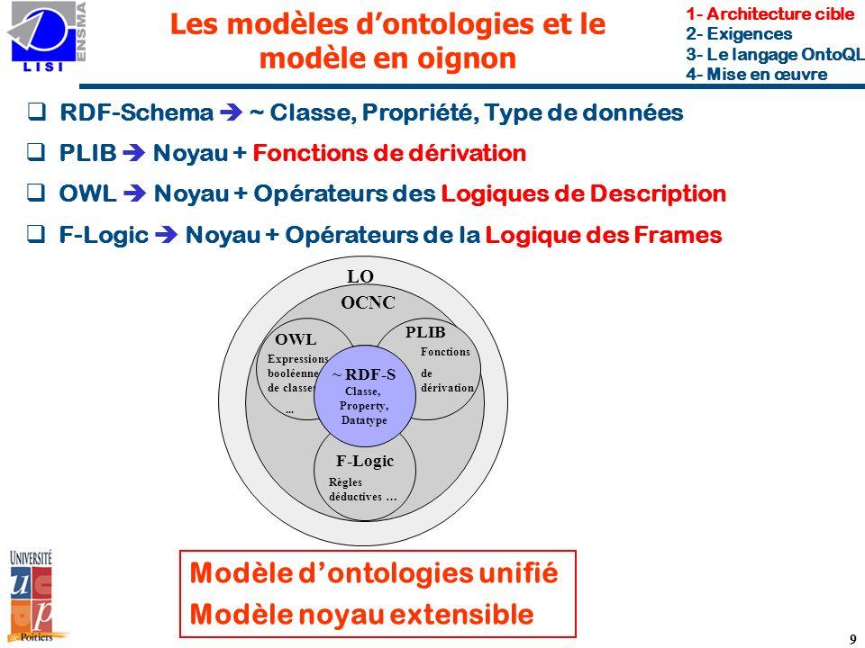 Les modèles d'ontologies et le modèle en oignon