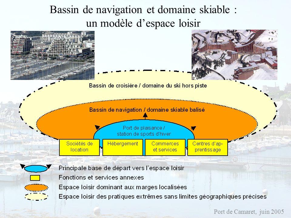 Bassin de navigation et domaine skiable : un modèle d'espace loisir