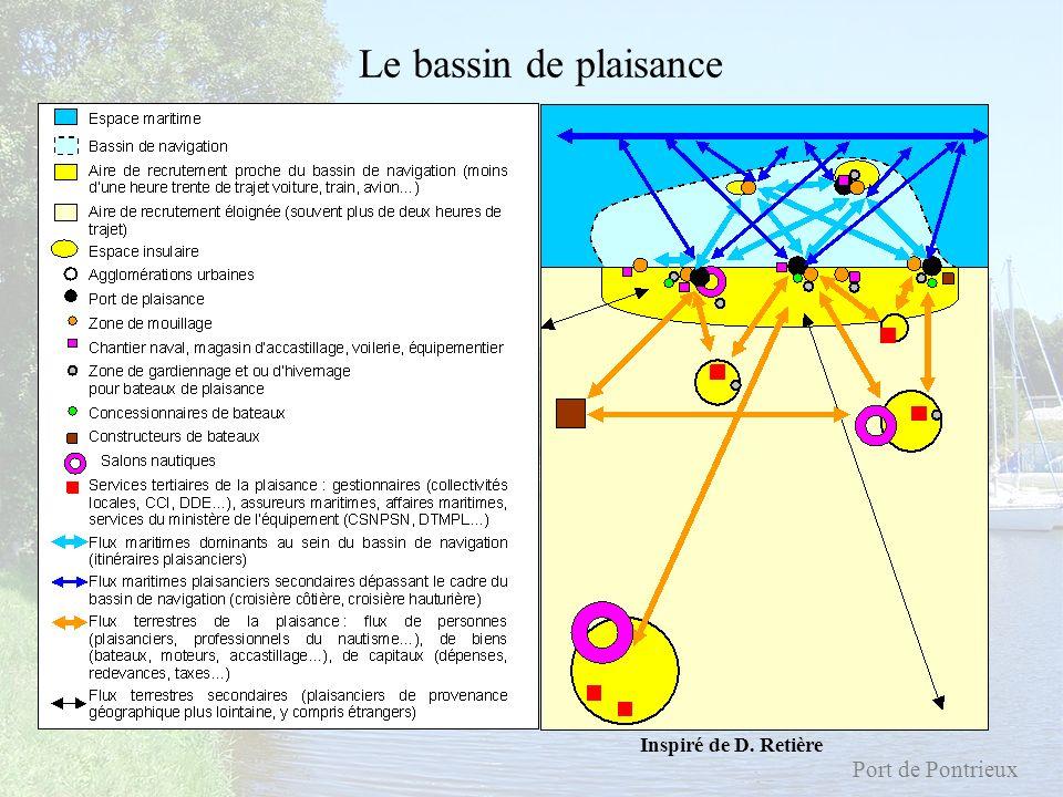 Le bassin de plaisance Port de Pontrieux Inspiré de D. Retière