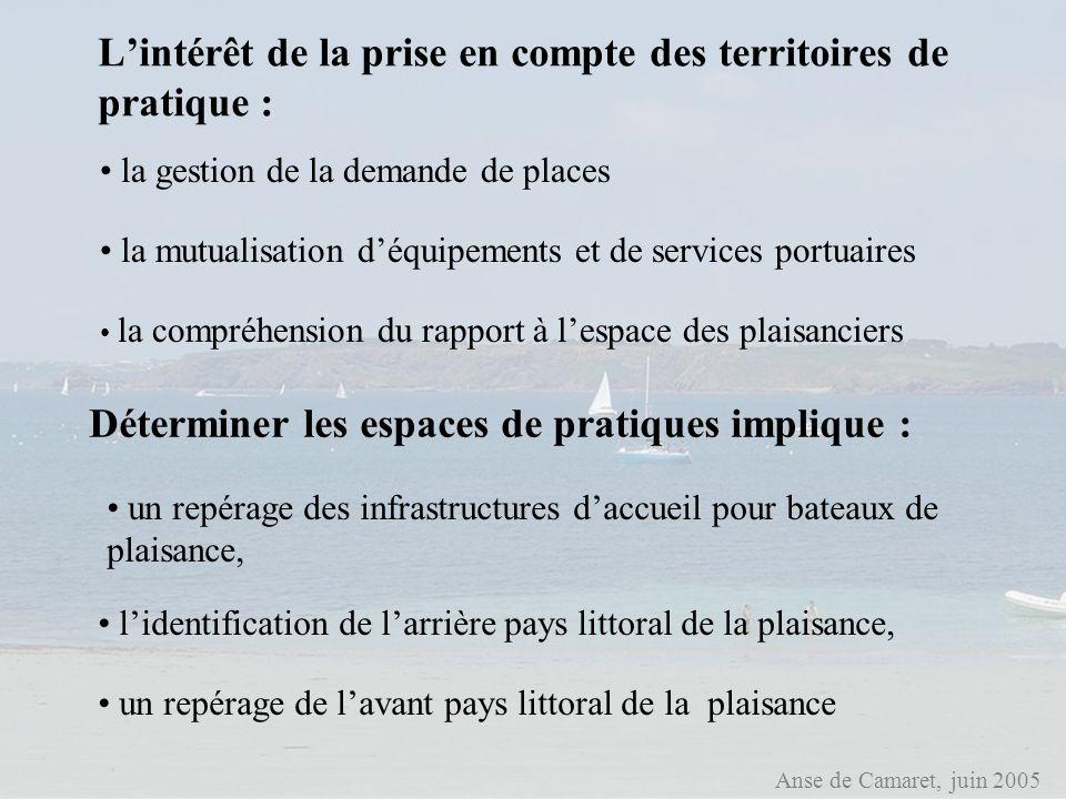 L'intérêt de la prise en compte des territoires de pratique :