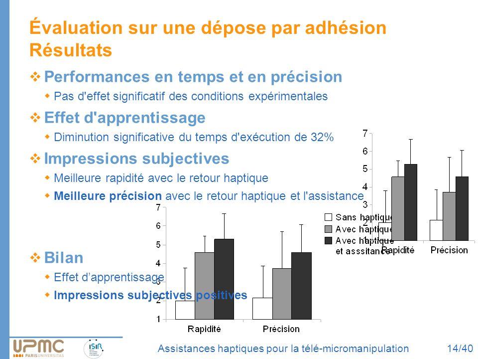 Évaluation sur une dépose par adhésion Résultats
