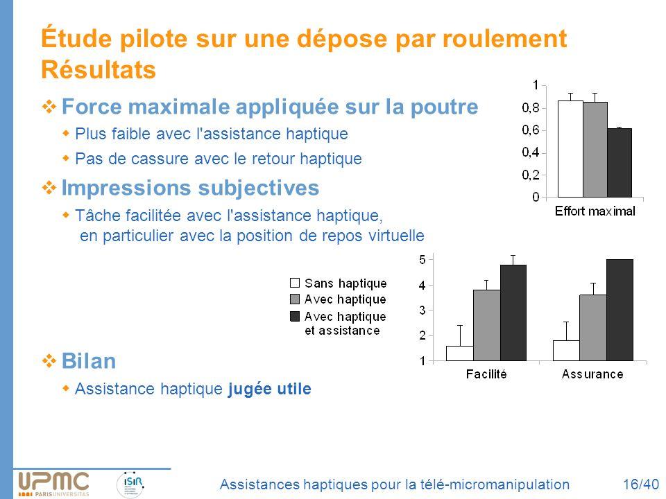 Étude pilote sur une dépose par roulement Résultats