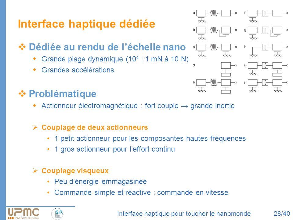Interface haptique dédiée
