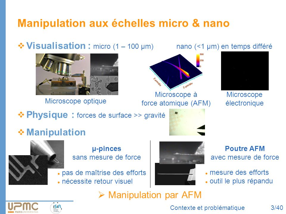 Manipulation aux échelles micro & nano