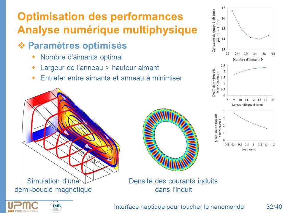 Optimisation des performances Analyse numérique multiphysique