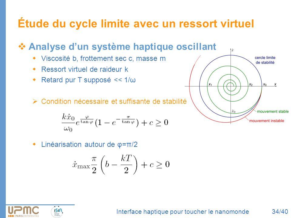 Étude du cycle limite avec un ressort virtuel