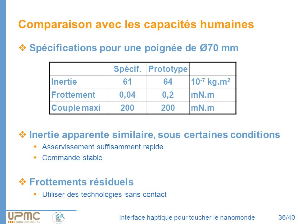 Comparaison avec les capacités humaines