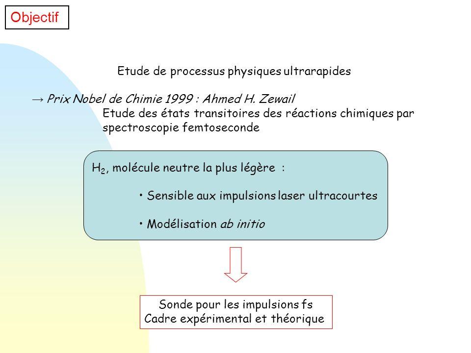 Objectif Etude de processus physiques ultrarapides