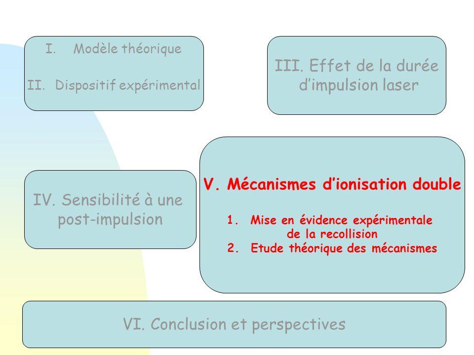 Mécanismes d'ionisation double