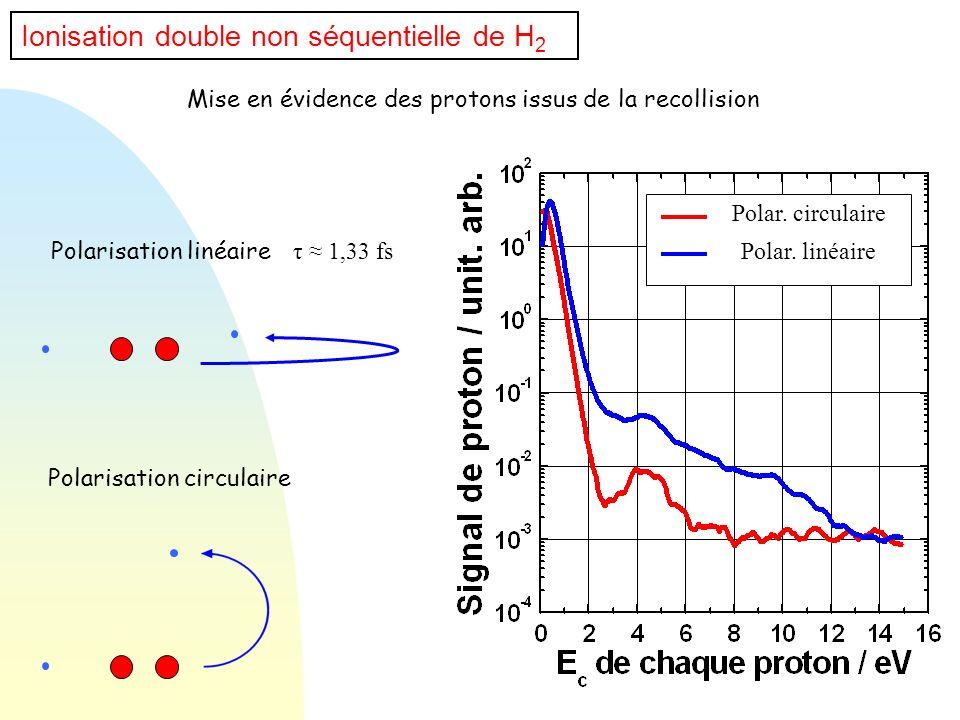 Ionisation double non séquentielle de H2