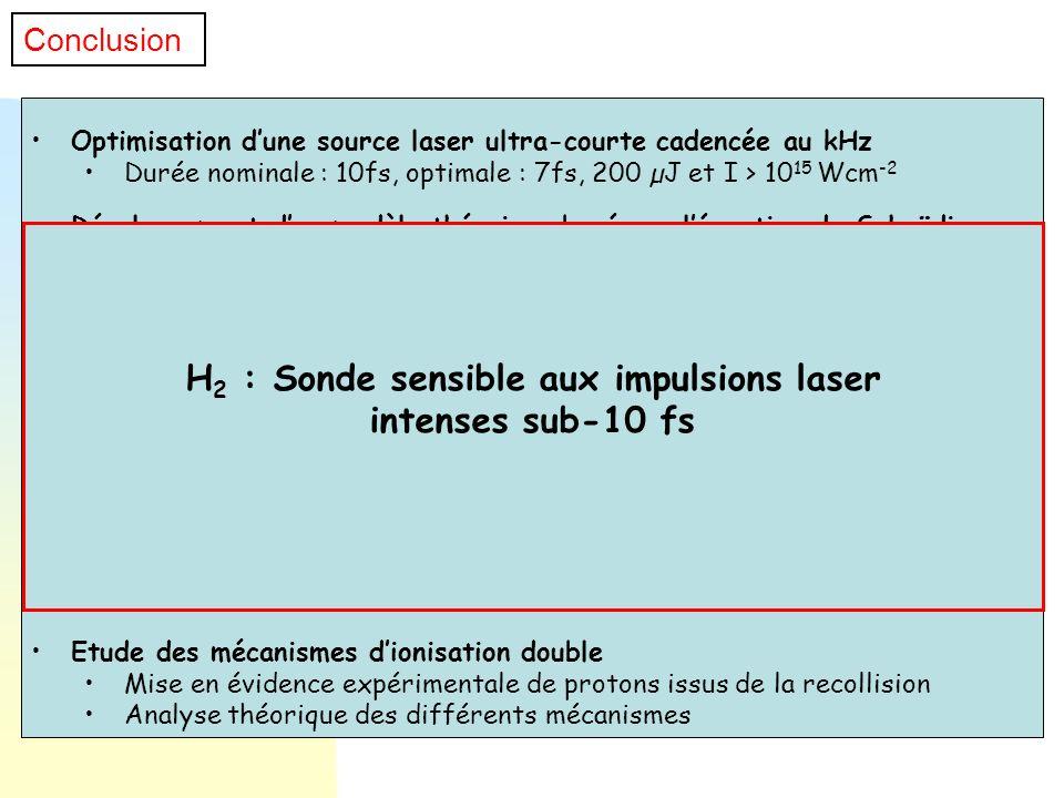 H2 : Sonde sensible aux impulsions laser
