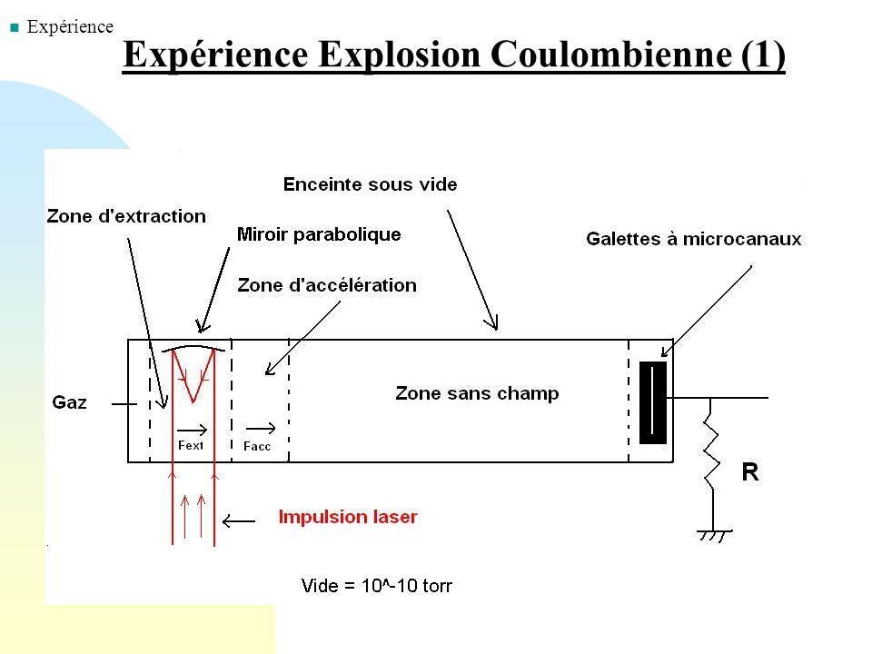 Expérience Explosion Coulombienne (1)