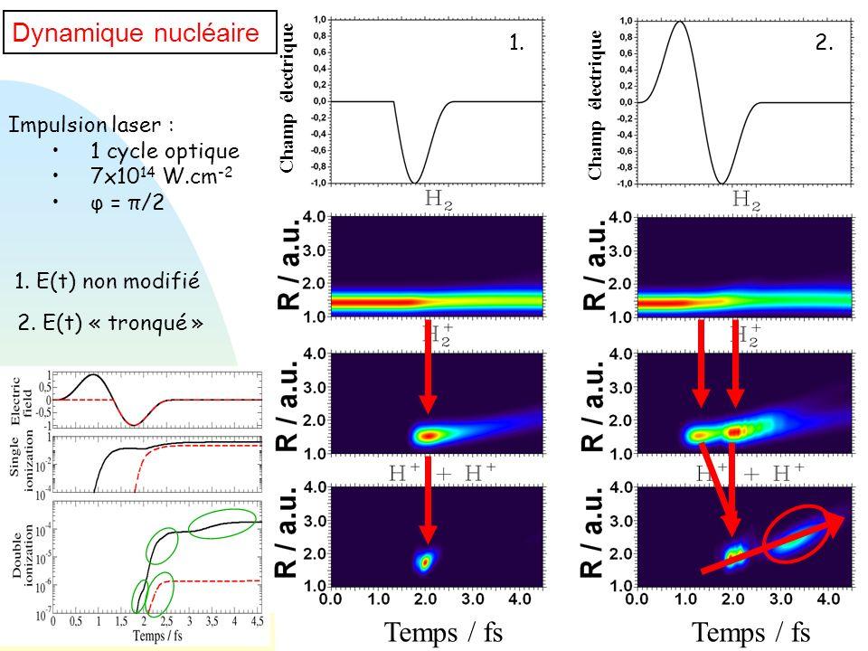 Temps / fs Temps / fs Dynamique nucléaire 1. 2. Impulsion laser :