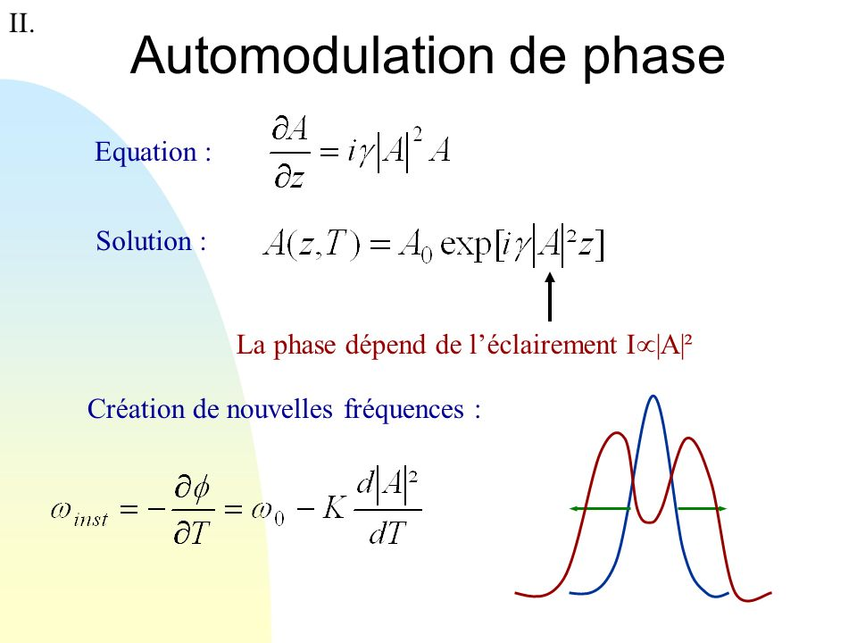 Automodulation de phase