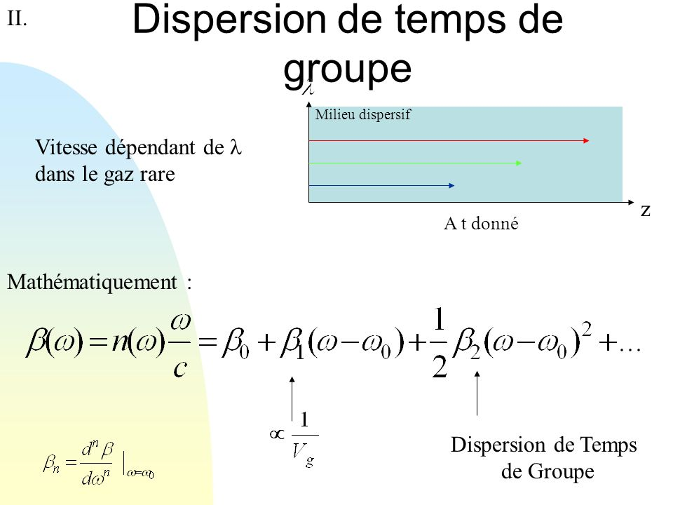 Dispersion de temps de groupe