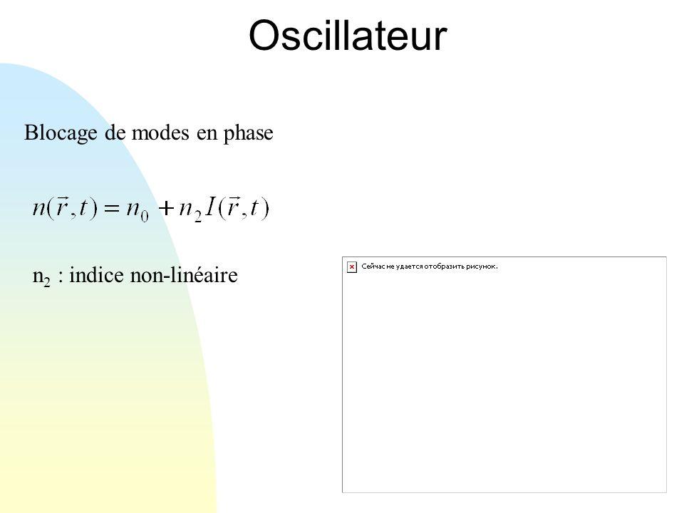 n2 : indice non-linéaire
