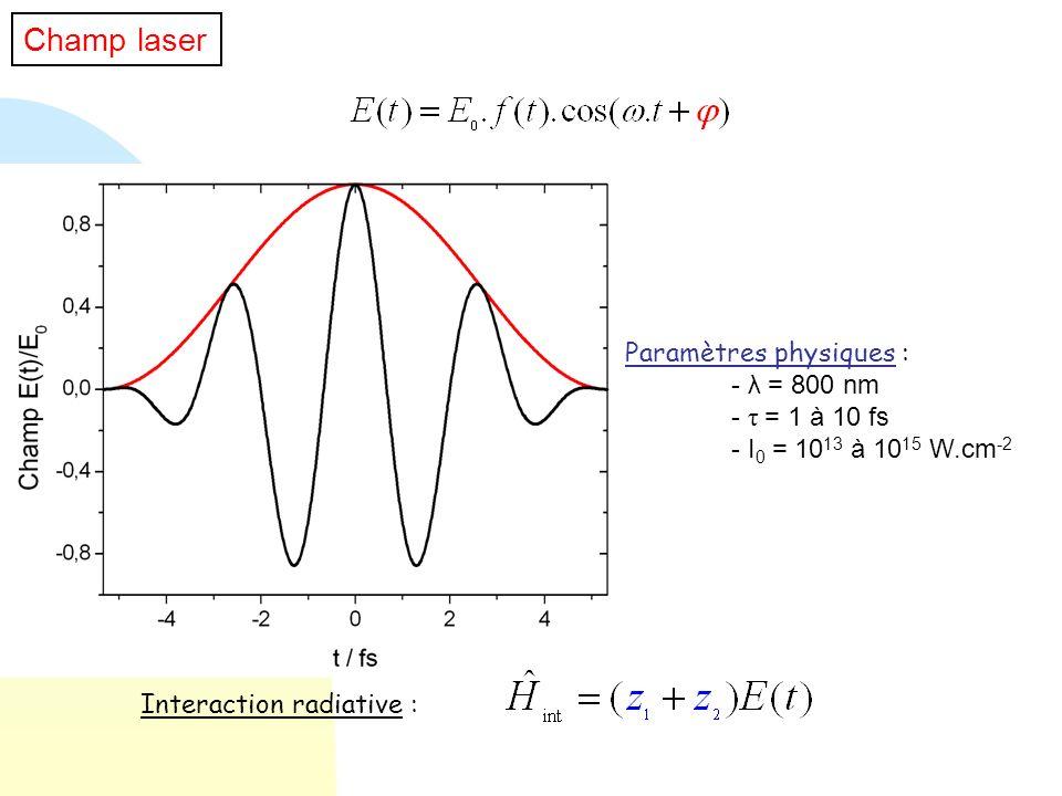 Champ laser Paramètres physiques : - λ = 800 nm - τ = 1 à 10 fs