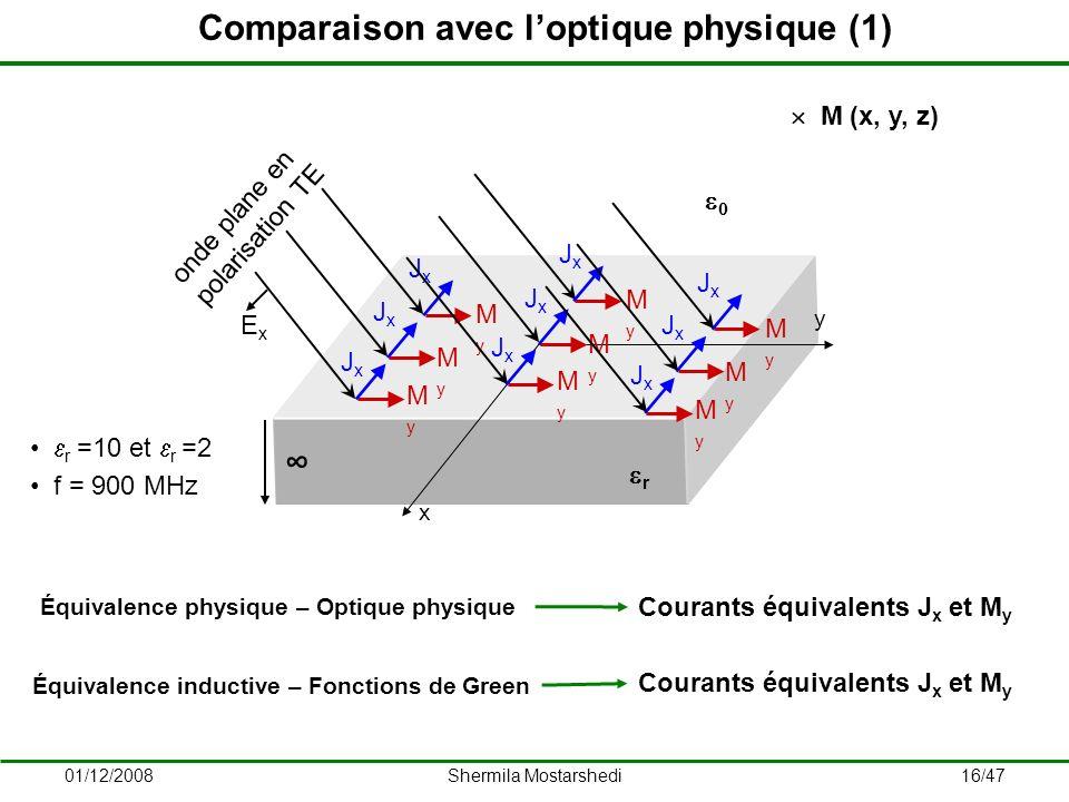 Comparaison avec l'optique physique (1)