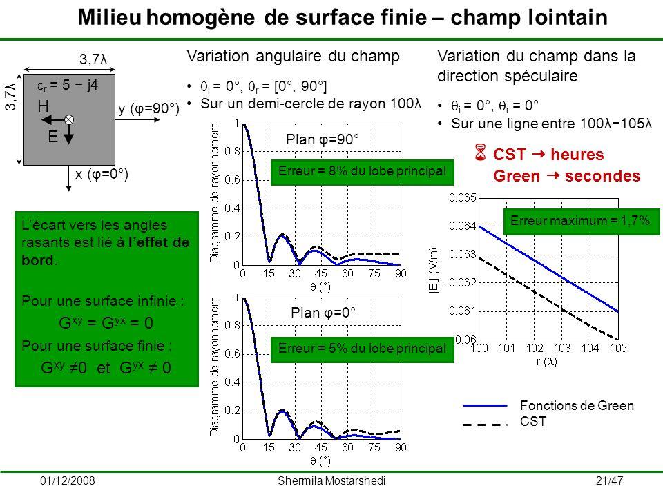 Milieu homogène de surface finie – champ lointain
